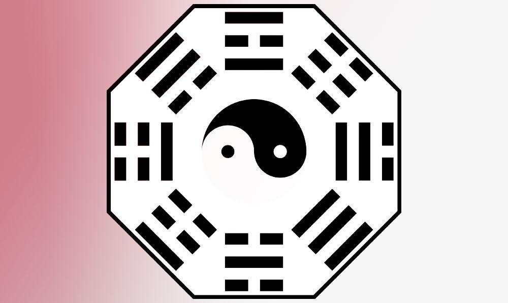 Principes du Feng shui